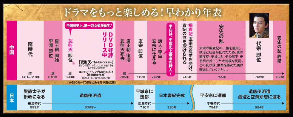 こ 図 の どっ 相関 から 皇后 願い 「独孤皇后~乱世に咲く花~」オフィシャルサイト 2021.1.6(水)DVD Release